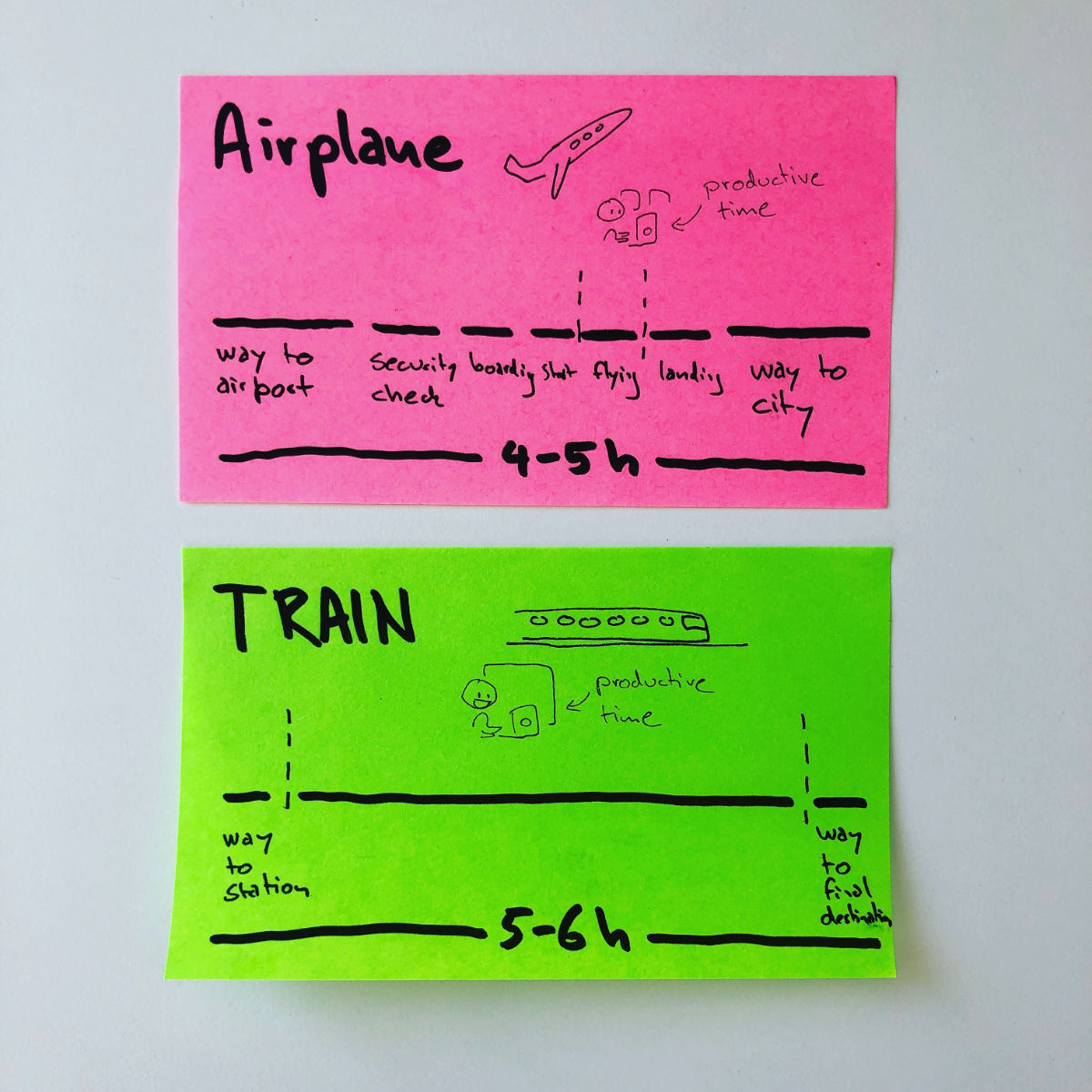 Post-it Bahn Flugzeug